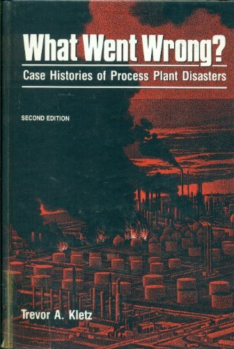 9780872019195: What Went Wrong?: Case Histories of Process Plant Disasters
