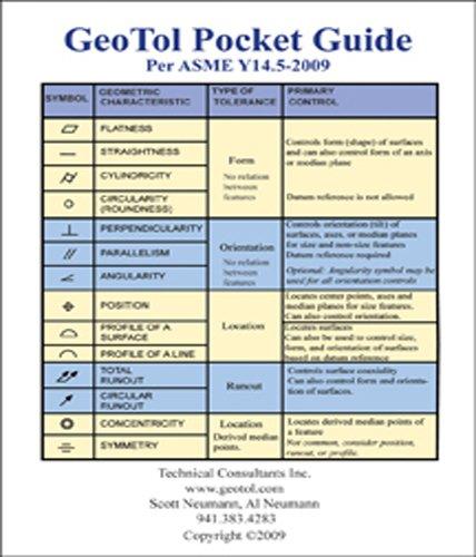 9780872638662: GEOTOL Pocket Guide