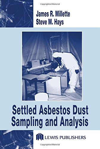 9780873719483: Settled Asbestos Dust Sampling and Analysis