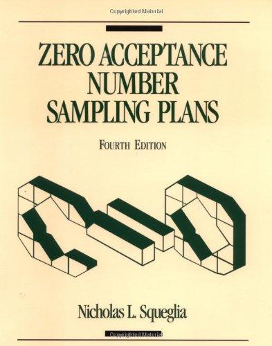 9780873893053: Zero Acceptance Number Sampling Plans