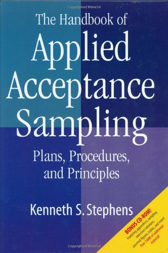 9780873894753: The Handbook of Applied Acceptance Sampling: Plans, Procedures & Principles
