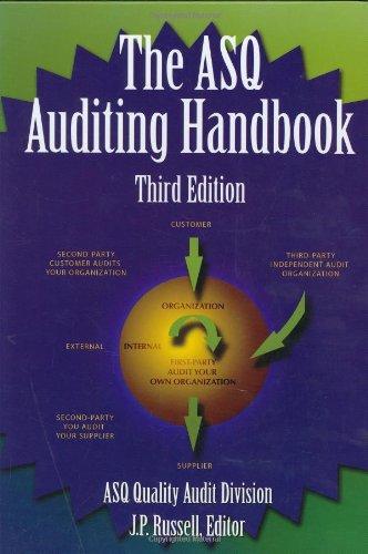 9780873896665: The ASQ Auditing Handbook