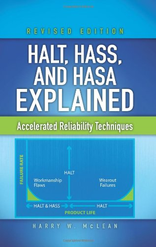9780873897662: Halt, Hass, and Hasa Explained: Accelerated Reliability Techniques