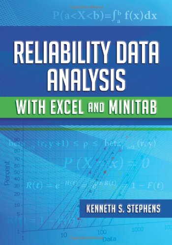 9780873898317: Reliability Data Analysis With Excel and Minitab
