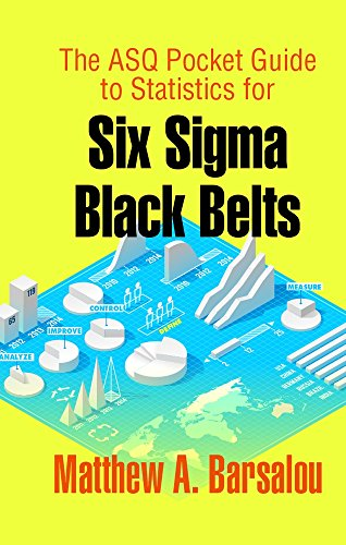 9780873898935: The ASQ Pocket Guide to Statistics for Six Sigma Black Belts