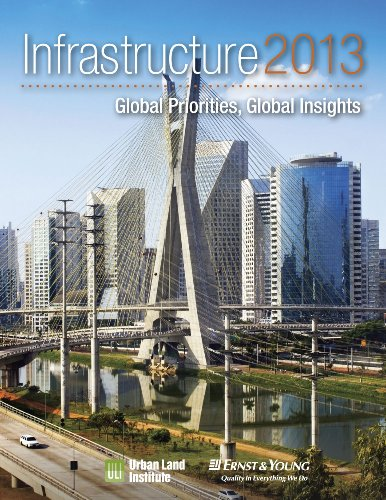 9780874202649: Infrastructure (Infrastructure Reports)