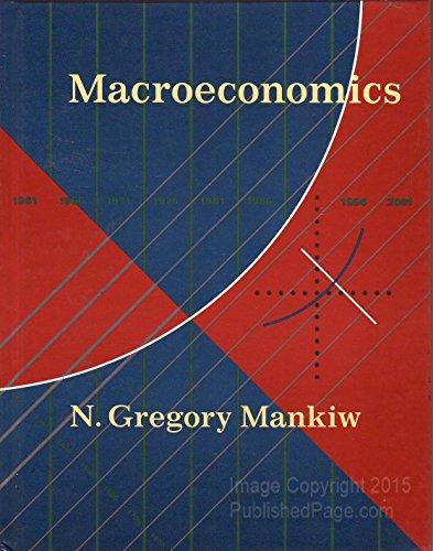 9780879015022: Macroeconomics