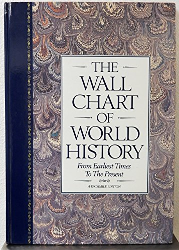 9780880292399: The Wall Chart of World History: With Maps of the World's Great Empires and a Complete Geological Diagram of the Earth
