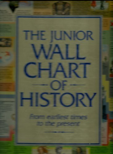 9780880295710: The Junior Wall Chart of History