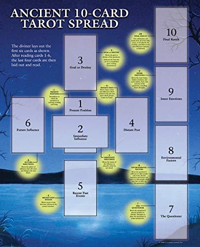9780880791137: Tarot Guide Sheet Ancient 10-Card Spread