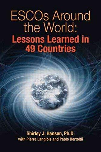 9780881736113: Escos Around the World