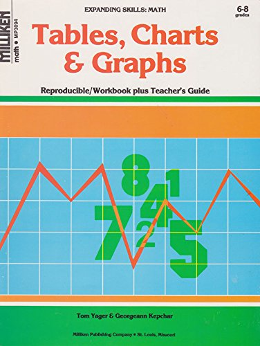 9780883358900: Tables, Charts & Graphs: Reproducible/Workbook plus Teacher's Guide (Expanding Skills: Math)