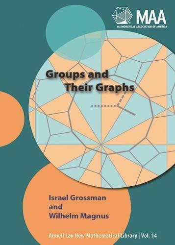 9780883856147: Groups and Their Graphs (New Mathematical Library 14)