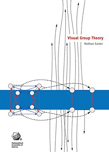 9780883857571: Visual Group Theory (MAA Classroom Resource Materials) (MAA Problem Book Series)