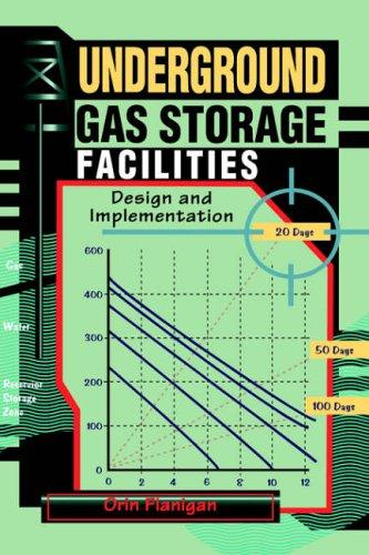 9780884152040: Underground Gas Storage Facilities: Design and Implementation