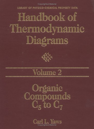 9780884158585: Handbook of Thermodynamic Diagrams: Organic Compounds C5 to C7: Organic Compounds C5 to C7 v. 2 (Handbook of Thermodymanic Diagrams)