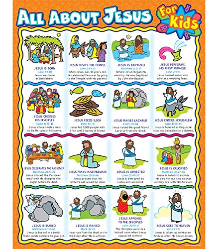 9780887242809: All about Jesus for Kids Chart