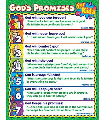 9780887242823: God's Promises for Kids