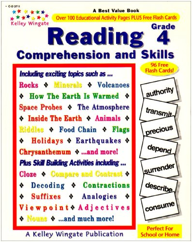 Reading Comprehension and Skills: Wingate, Kelley