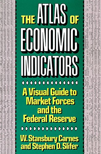9780887305375: The Atlas of Economic Indicators: A Visual Guide to Market Forces, and the Federal Reserve