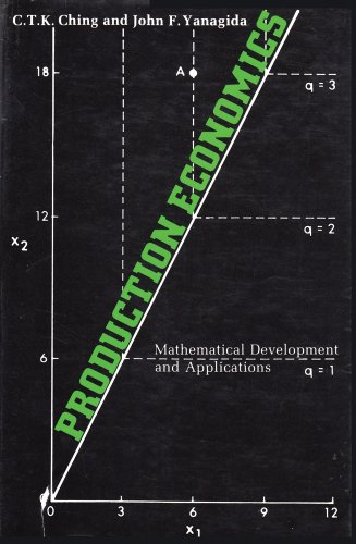 9780887380167: Production Economics: Mathematical Development and Applications