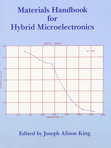 9780890063255: Materials Handbook for Hybrid Microelectronics (Materials Series)