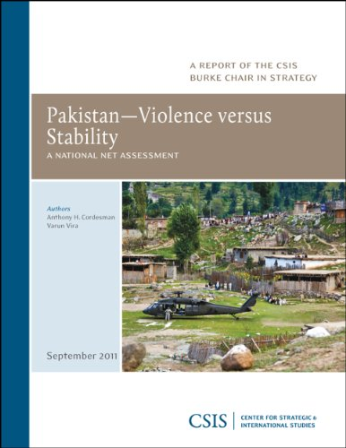 9780892066520: Pakistan―Violence vs. Stability: A National Net Assessment (CSIS Reports)