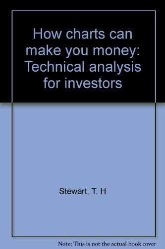 9780893972462: How charts can make you money: Technical analysis for investors