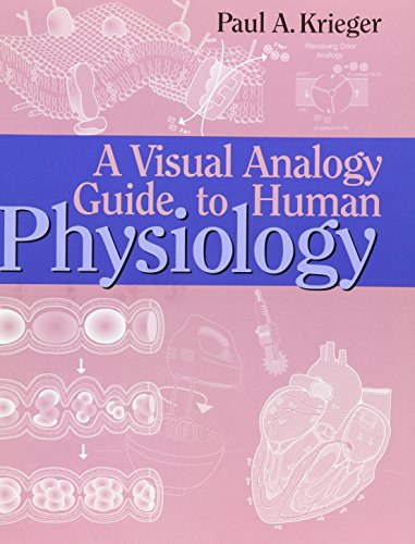 9780895827074: A Visual Analogy Guide to Human Physiology