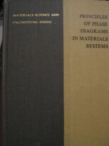 9780898744088: Principles of Phase Diagrams in Materials Systems