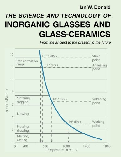 9780900682780: The Science and Technology of Inorganic Glasses and Glass-Ceramics