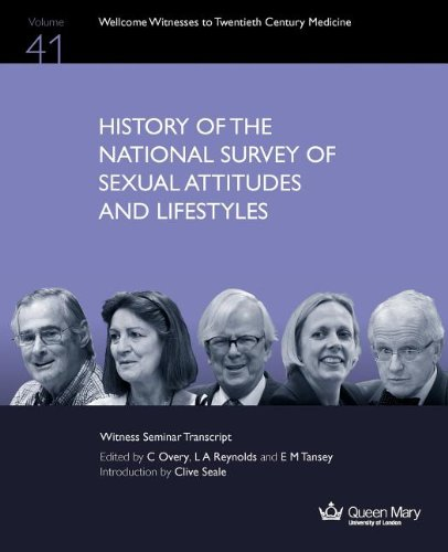 History of the National Survey of Sexual: n/a
