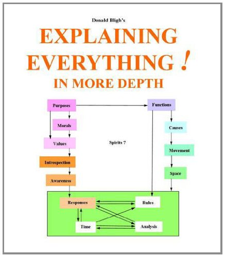 9780903275064: Explaining everything!: in more depth: 1