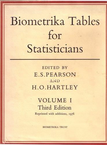 9780904653106: Biometrika Tables for Statisticians: v. 1