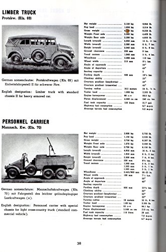 9780904811124: Wheeled Vehicles of the Wehrmacht