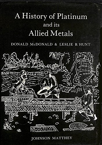 9780905118833: A history of platinum and its allied metals