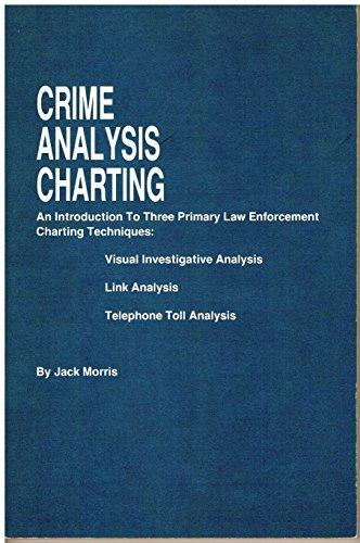 The Crime Analysis Charting: Morris, Jack
