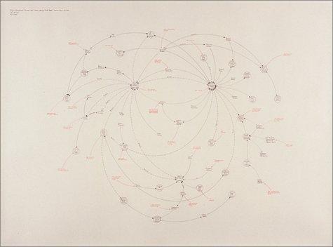 Mark Lombardi Global Networks: Hobbs, Robert