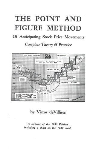 9780930233648: The Point and Figure Method of Anticipating Stock Prices: Complete Theory & Practice