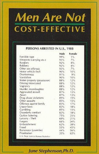 9780941138116: Men Are Not Cost-Effective : Male Crime in America