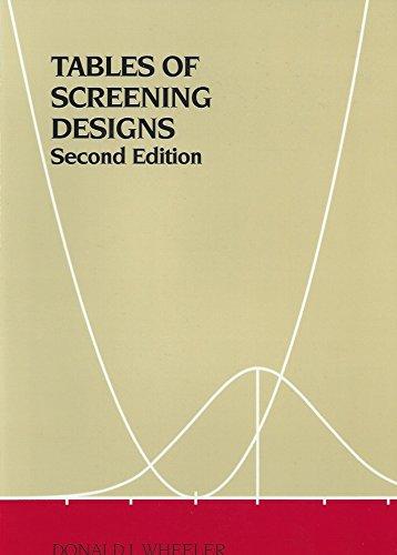 9780945320050: Tables of Screening Designs