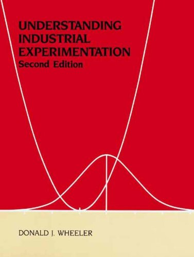 9780945320098: Understanding Industrial Experimentation