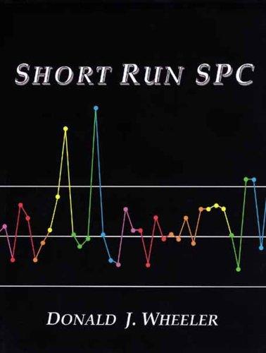 9780945320128: Short Run Spc