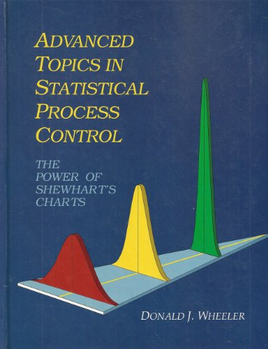 9780945320456: The Power of Shewhart's Charts: The Power of Shewhart's Charts