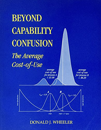 9780945320517: Beyond Capability Confusion: The Average Cost-of-Use