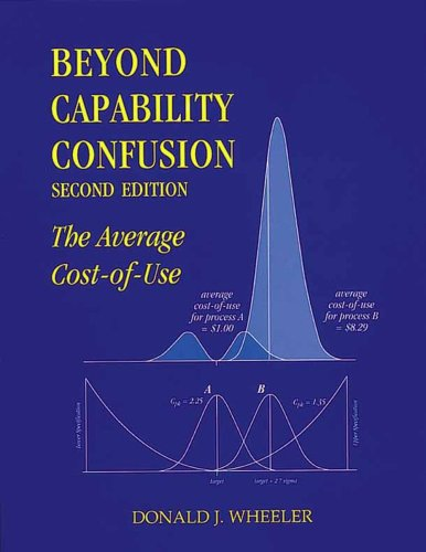 9780945320579: Beyond Capability Confusion