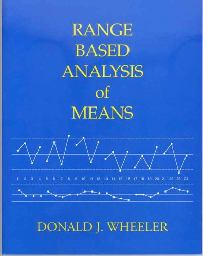 9780945320609: Range Based Analysis of Means