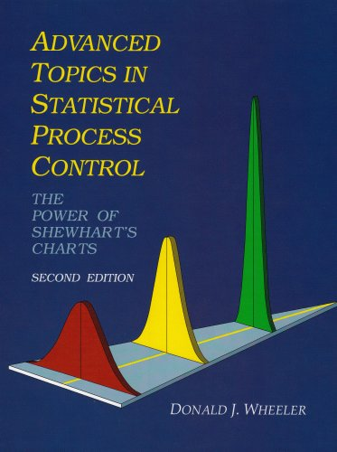 9780945320630: Advanced Topics in Statistical Process Control: The Power of Shewhart's Charts