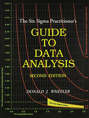 9780945320715: The Six Sigma Practitioner's Guide to Data Analysis