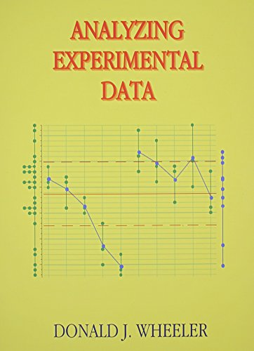 9780945320739: Analyzing Experimental Data